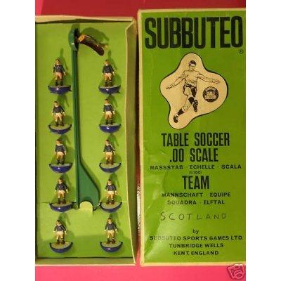 193 - HW Team : SCOTLAND (Ref. 193)