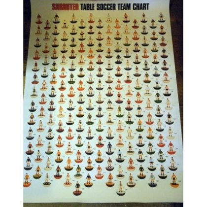 Poster : SUBBUTEO TEAM CHART